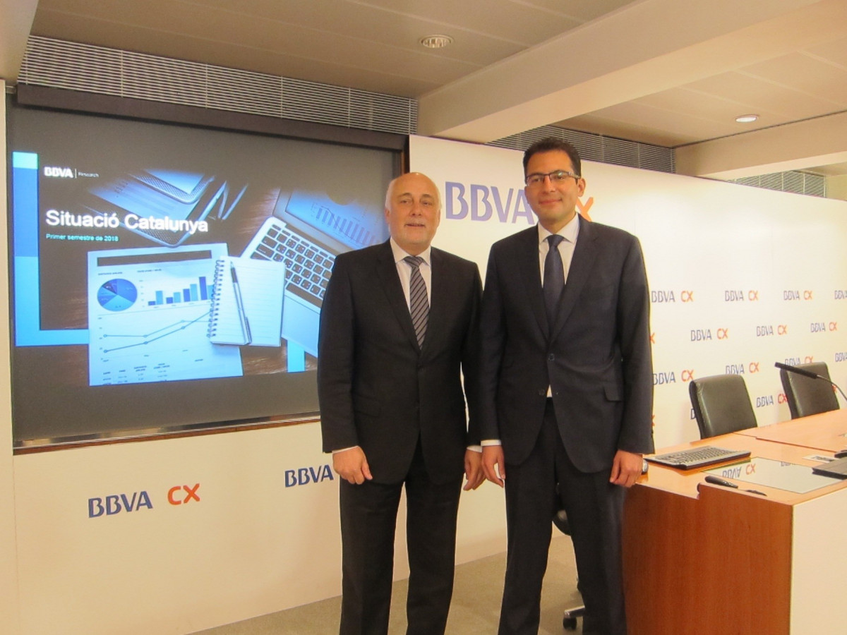 Estudio bbva research