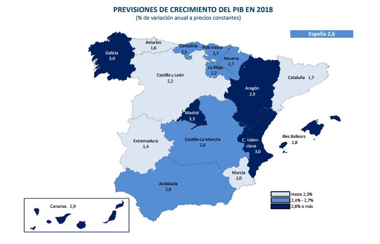 Prevision crecimiento pib 2018