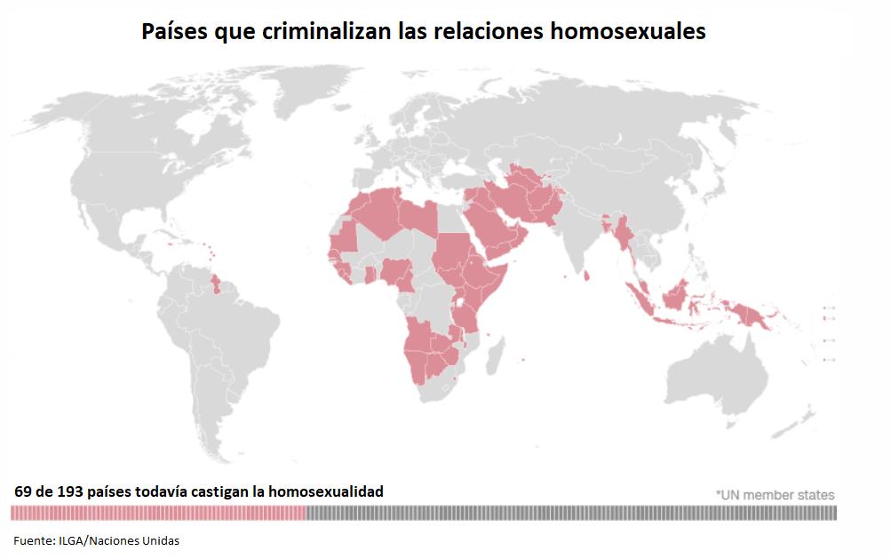 Mapa de pau00edses que criminalizan las relaciones homosexuales