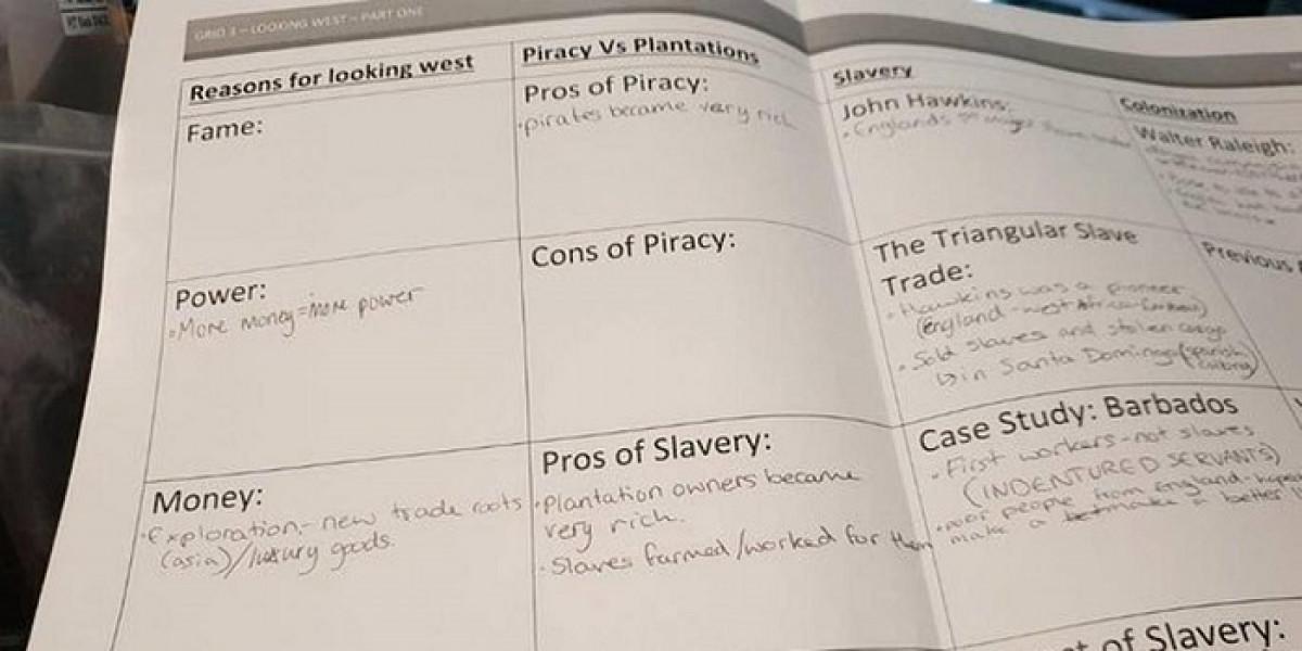 Pros y contras de la esclavitud