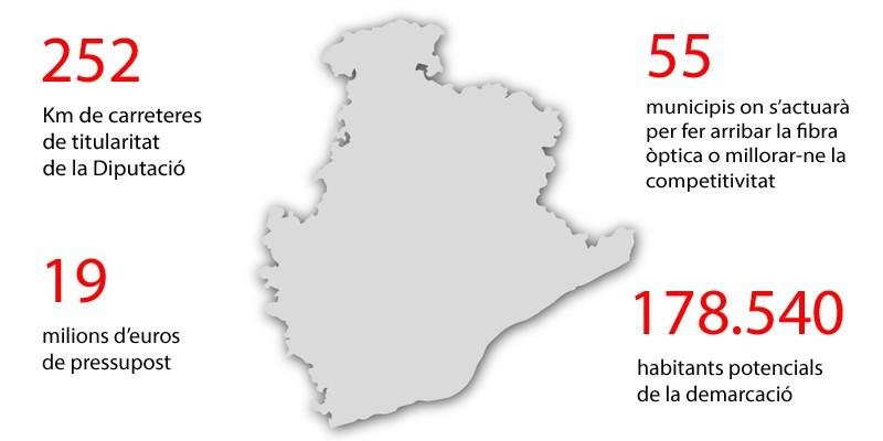 Datos en las comarcas barcelonesas Diputaciu00f3 de Barcelona