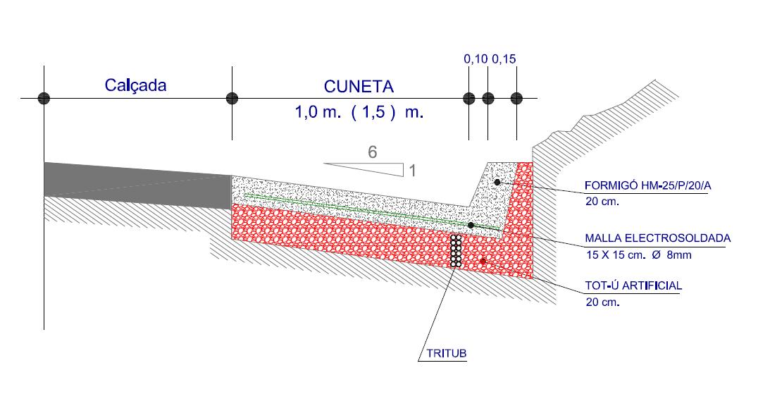 Canalitzaciu00f3 para fibra u00f2ptica bajo cunetas de formigu00f3 Diptuaciu00f3 de Barcelona